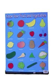 Know your fruit and vegetables