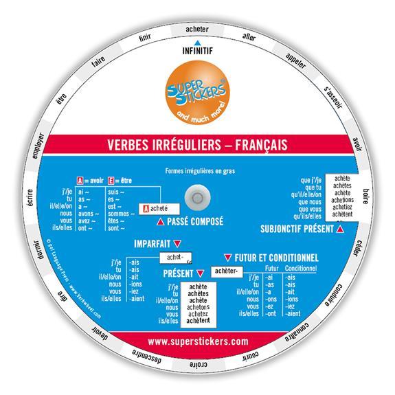 J Aime La Papeterie Roue De Conjugaison Verbes Francais