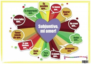 Spanish subjunctive poster