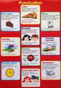 Punctuation Wall chart