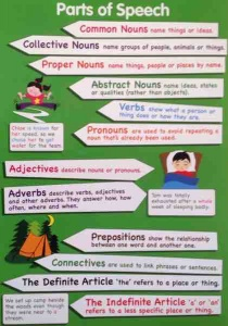 Parts of speech wall chart