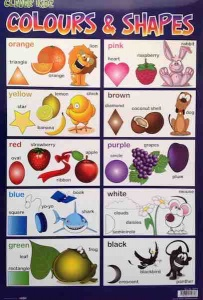 Colours & Shapes wall chart