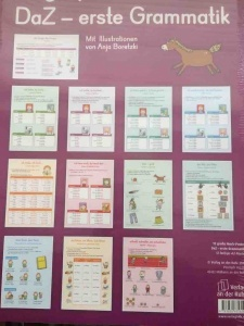 German grammar poster bundle
